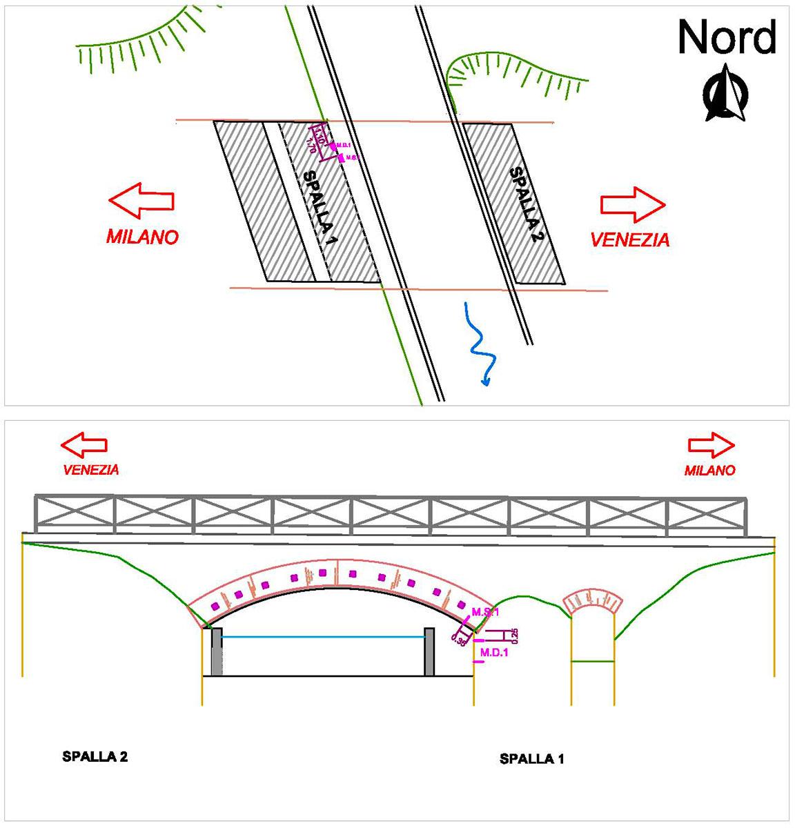 Ponte-4–martinetti-UBIC